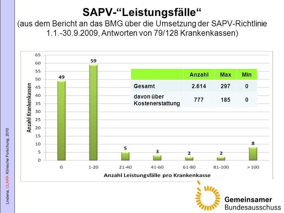 Lindena, CLARA Klinische Forschung, 2010 SAPV-Leistungsfälle (aus dem Bericht an das BMG über die Umsetzung der SAPV-Richtlinie 1.1.-30.9.2009, Antwor