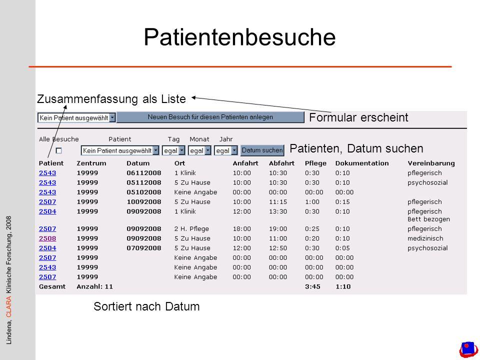 Lindena, CLARA Klinische Forschung, 2008 Patientenbesuche Patienten, Datum suchen Sortiert nach Datum Formular erscheint Zusammenfassung als Liste