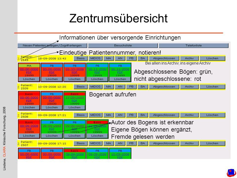 Lindena, CLARA Klinische Forschung, 2008 Zentrumsübersicht Informationen über versorgende Einrichtungen Eindeutige Patientennummer, notieren! Abgeschl