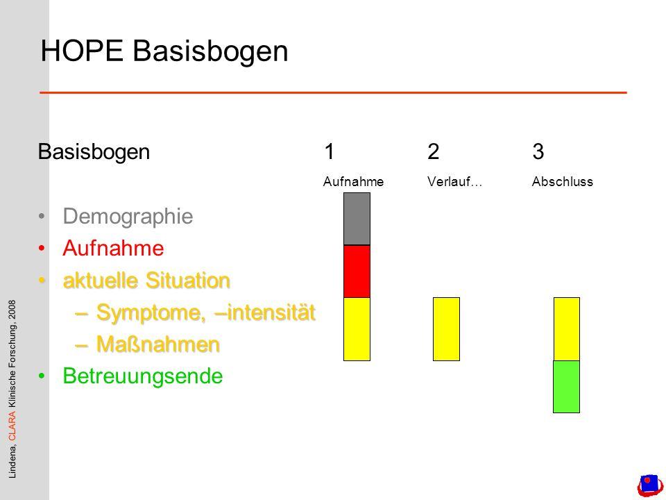 Lindena, CLARA Klinische Forschung, 2008 HOPE Basisbogen Basisbogen123 Aufnahme Verlauf… Abschluss Demographie Aufnahme aktuelle Situationaktuelle Sit