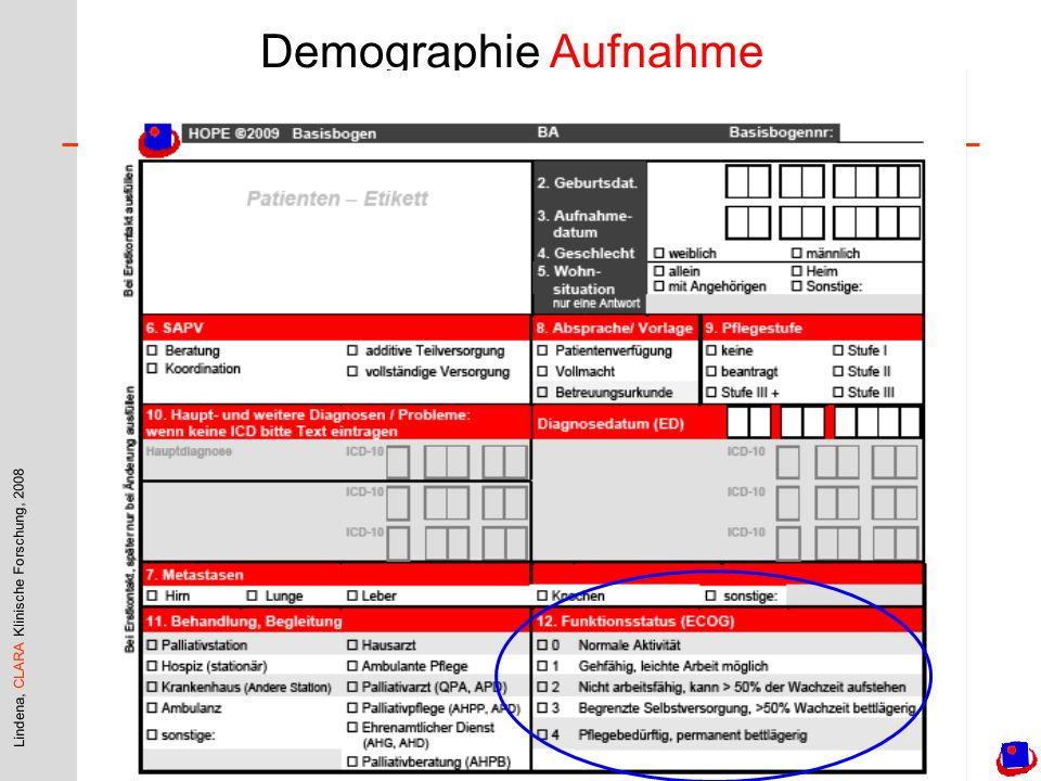 Lindena, CLARA Klinische Forschung, 2008 Demographie Aufnahme