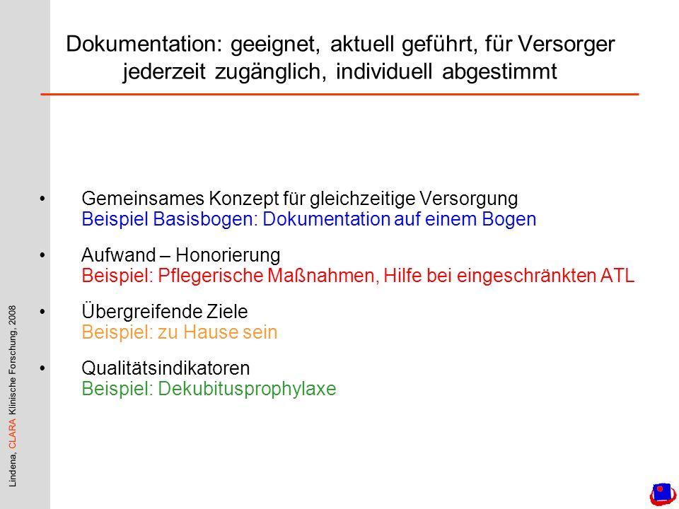 Lindena, CLARA Klinische Forschung, 2008 Dokumentation in Palliativnetzwerken Telefonate Patientenanmeldung Besuche s.