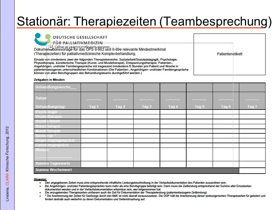 Lindena, CLARA Klinische Forschung, 2012 Stationär: Therapiezeiten (Teambesprechung)