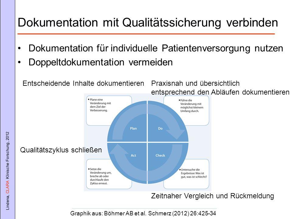 Lindena, CLARA Klinische Forschung, 2012 Dokumentation mit Qualitätssicherung verbinden Dokumentation für individuelle Patientenversorgung nutzen Dopp