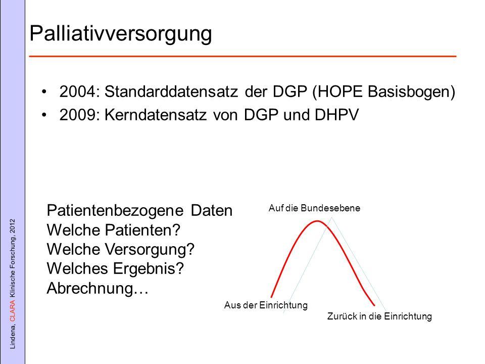 Lindena, CLARA Klinische Forschung, 2012 Palliativversorgung 2004: Standarddatensatz der DGP (HOPE Basisbogen) 2009: Kerndatensatz von DGP und DHPV Pa