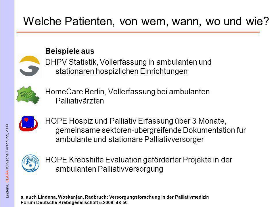 Lindena, CLARA Klinische Forschung, 2009 Symptomsituation !!kaum Linderung auf 25% der Patienten mit Symptom möglich Anteil Patienten mit mittleren und starken Symptomen HOPE 2009 n=2293