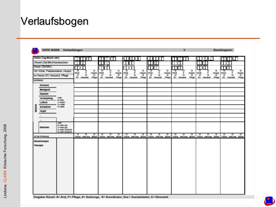 Lindena, CLARA Klinische Forschung, 2008 Verlaufsbogen