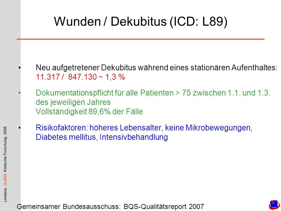 Lindena, CLARA Klinische Forschung, 2008 Wunden / Dekubitus (ICD: L89) Neu aufgetretener Dekubitus während eines stationären Aufenthaltes: 11.317 / 84