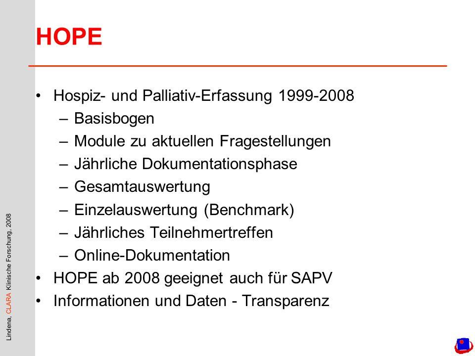 Lindena, CLARA Klinische Forschung, 2008 HOPE Hospiz- und Palliativ-Erfassung 1999-2008 –Basisbogen –Module zu aktuellen Fragestellungen –Jährliche Do