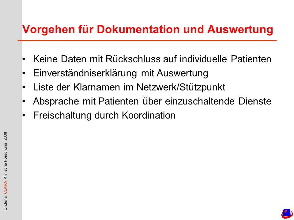 Lindena, CLARA Klinische Forschung, 2008 Vorgehen für Dokumentation und Auswertung Keine Daten mit Rückschluss auf individuelle Patienten Einverständn