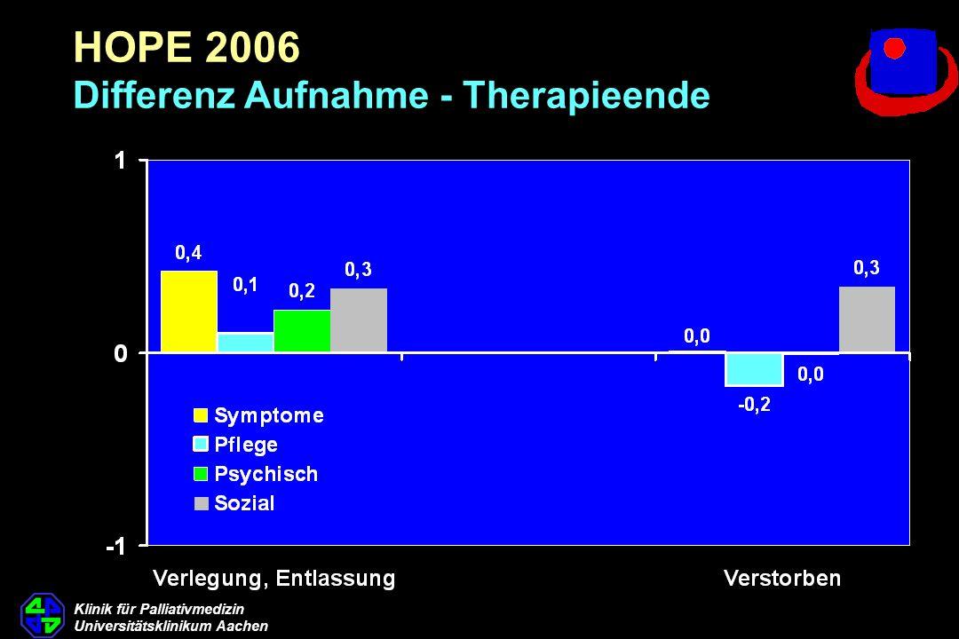 Klinik für Palliativmedizin Universitätsklinikum Aachen HOPE 2006 Differenz Aufnahme - Therapieende