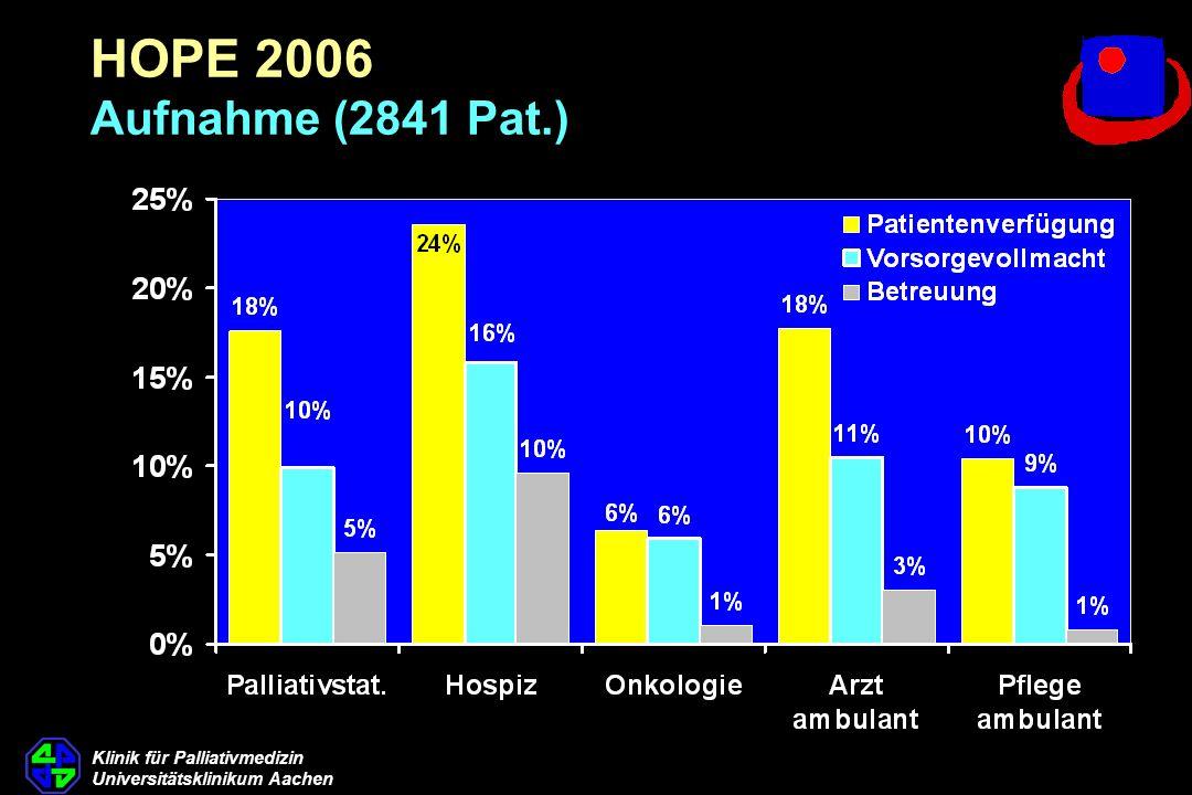 Klinik für Palliativmedizin Universitätsklinikum Aachen HOPE 2006 Aufnahme (2841 Pat.)
