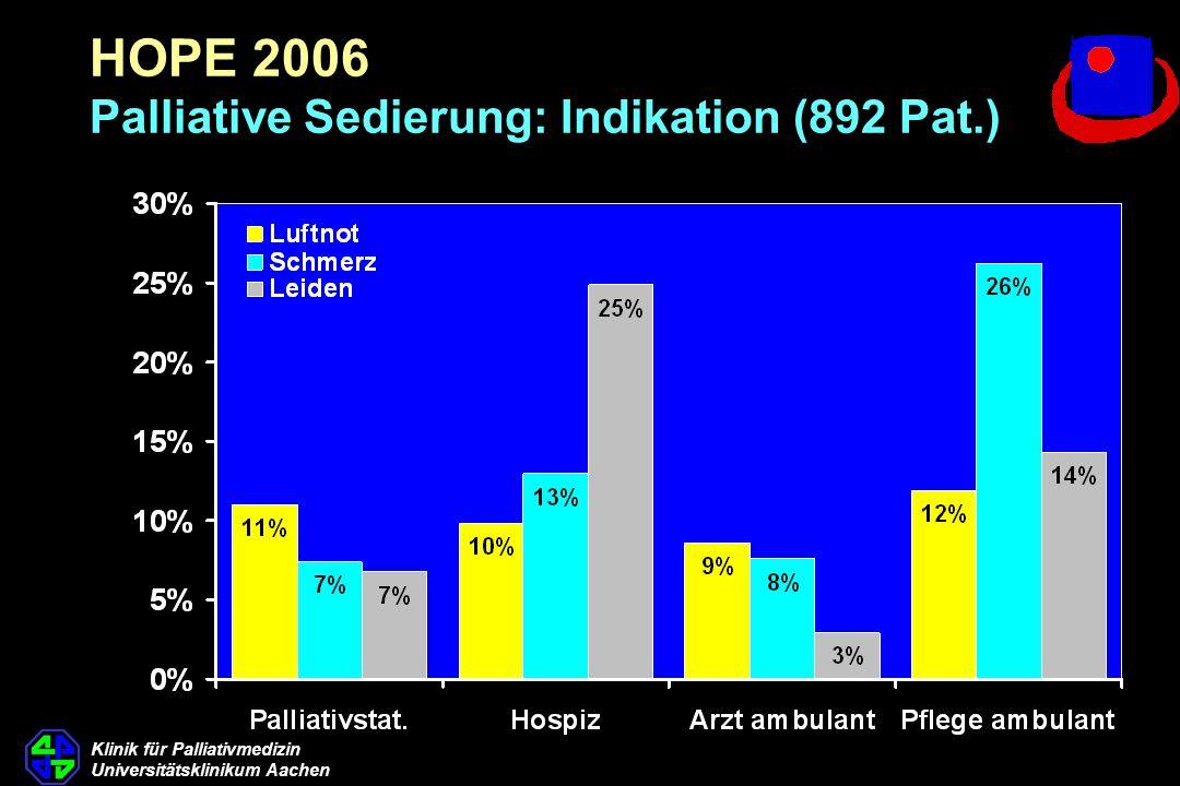 Klinik für Palliativmedizin Universitätsklinikum Aachen HOPE 2006 Palliative Sedierung: Indikation (892 Pat.)