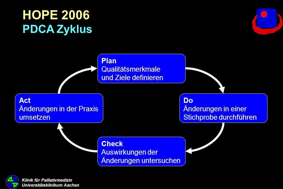 Klinik für Palliativmedizin Universitätsklinikum Aachen HOPE 2006 PDCA Zyklus Plan Qualitätsmerkmale und Ziele definieren Act Änderungen in der Praxis