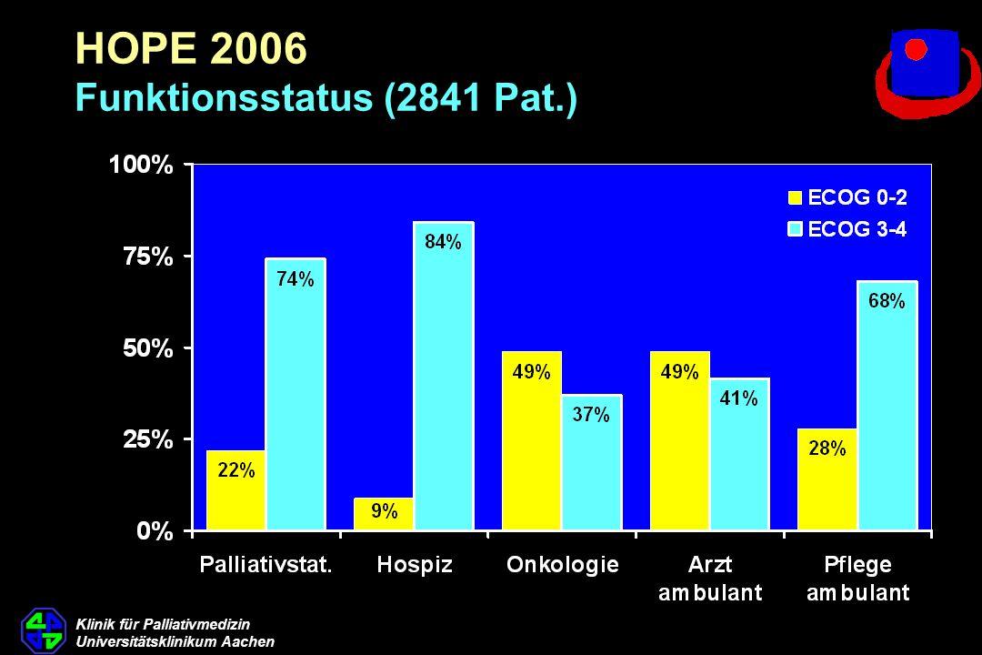 Klinik für Palliativmedizin Universitätsklinikum Aachen HOPE 2006 Hospize / Palliativstationen (1929 Pat.)
