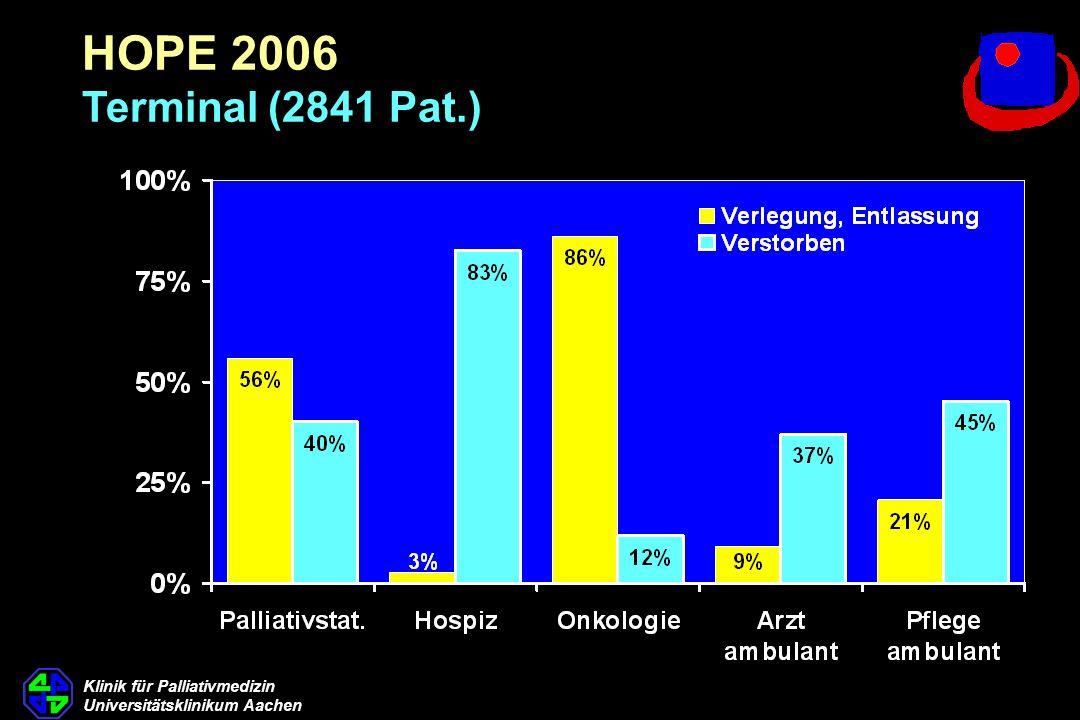 Klinik für Palliativmedizin Universitätsklinikum Aachen HOPE 2006 Terminal (2841 Pat.)