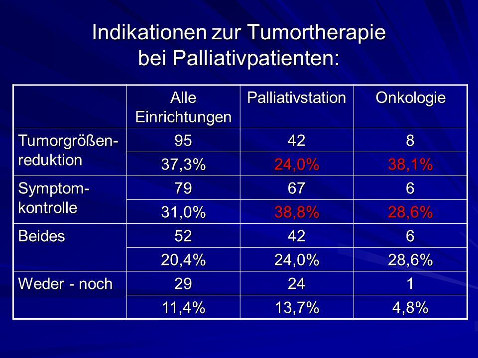 Konsens im Palliativteam zur Tumortherapie.