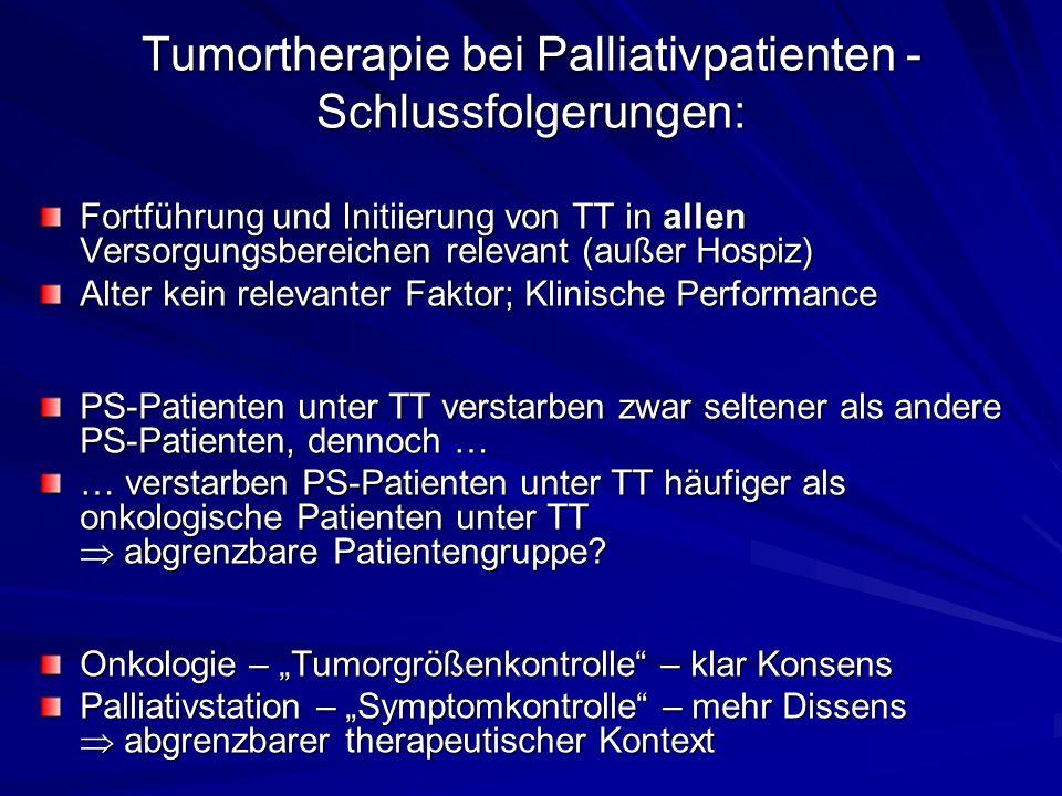 Tumortherapie bei Palliativpatienten - Schlussfolgerungen: Fortführung und Initiierung von TT in allen Versorgungsbereichen relevant (außer Hospiz) Alter kein relevanter Faktor; Klinische Performance PS-Patienten unter TT verstarben zwar seltener als andere PS-Patienten, dennoch … … verstarben PS-Patienten unter TT häufiger als onkologische Patienten unter TT abgrenzbare Patientengruppe.
