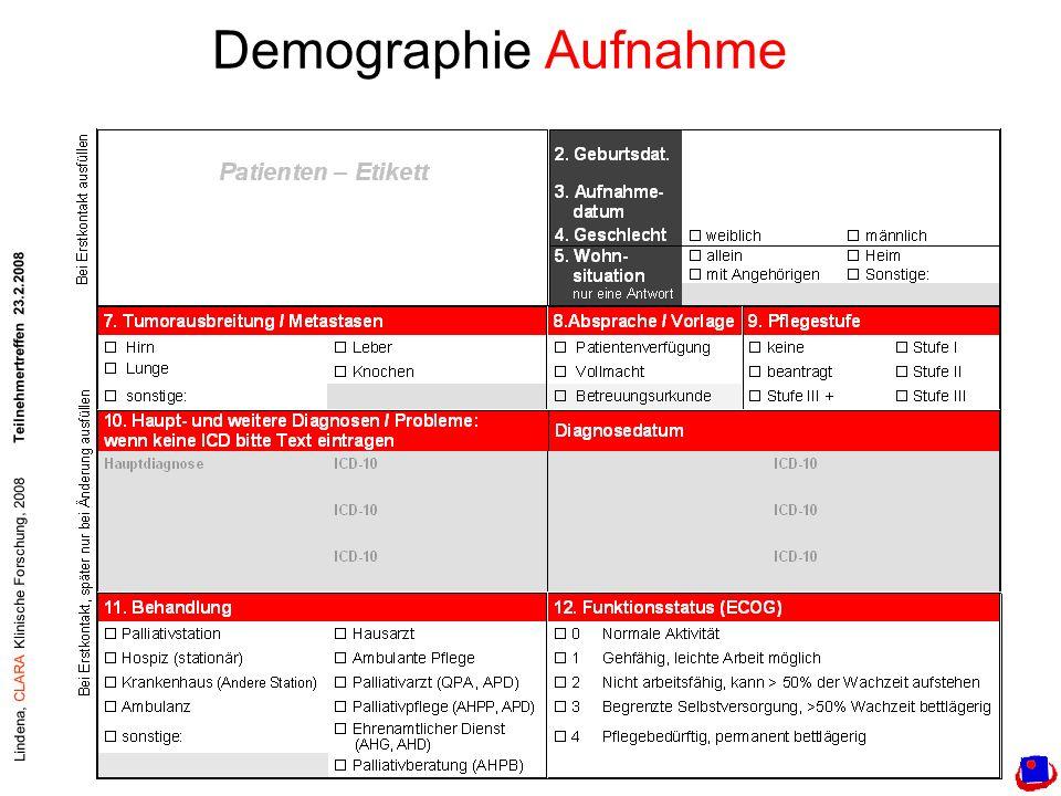 Lindena, CLARA Klinische Forschung, 2008Teilnehmertreffen 23.2.2008 Demographie Aufnahme