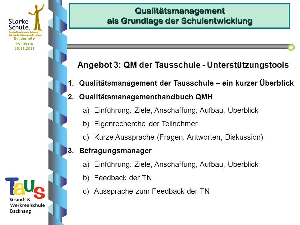 Bundesnetz- konferenz 30.11.2011 Backnang Qualitätsmanagement als Grundlage der Schulentwicklung Qualitätsmanagement an der GWRS in der Taus SE = QM ( UE + OE + PE ) Selbstevaluation - Überblicksevaluationen - Fokusevaluationen - Kollegiale Unterrichtshospitationen - Feedback (Lehrer, Eltern, Schüler) - etc.