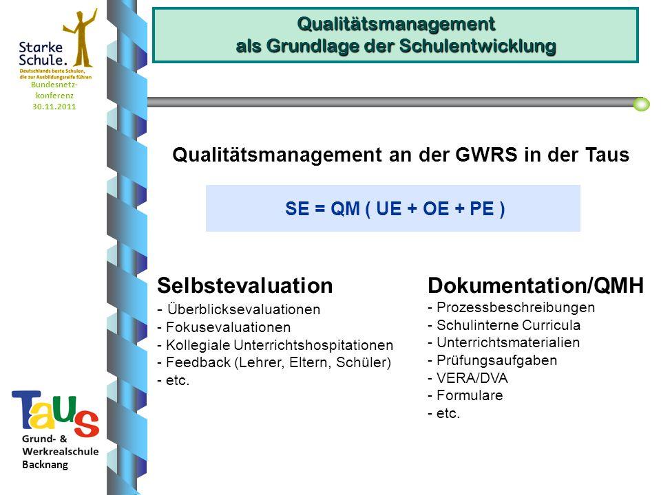 Bundesnetz- konferenz 30.11.2011 Backnang Qualitätsmanagement als Grundlage der Schulentwicklung Qualitätsmanagement an der GWRS in der Taus SE = QM (