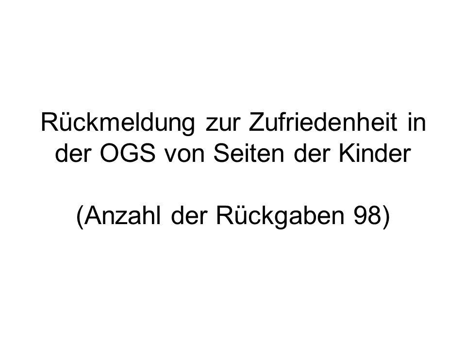 Rückmeldung zur Zufriedenheit in der OGS von Seiten der Kinder (Anzahl der Rückgaben 98)
