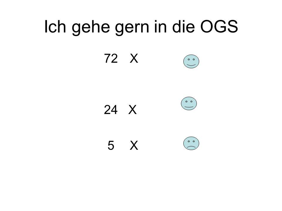 Ich gehe gern in die OGS 72 X 24 X 5X