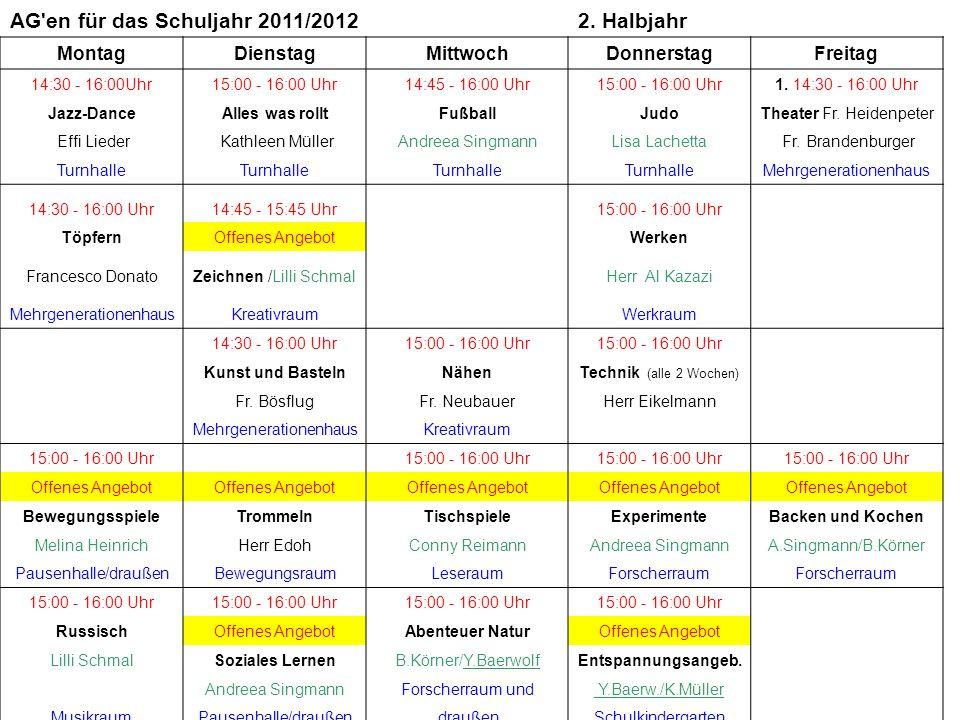 AG'en für das Schuljahr 2011/20122. Halbjahr MontagDienstagMittwochDonnerstagFreitag 14:30 - 16:00Uhr15:00 - 16:00 Uhr14:45 - 16:00 Uhr15:00 - 16:00 U