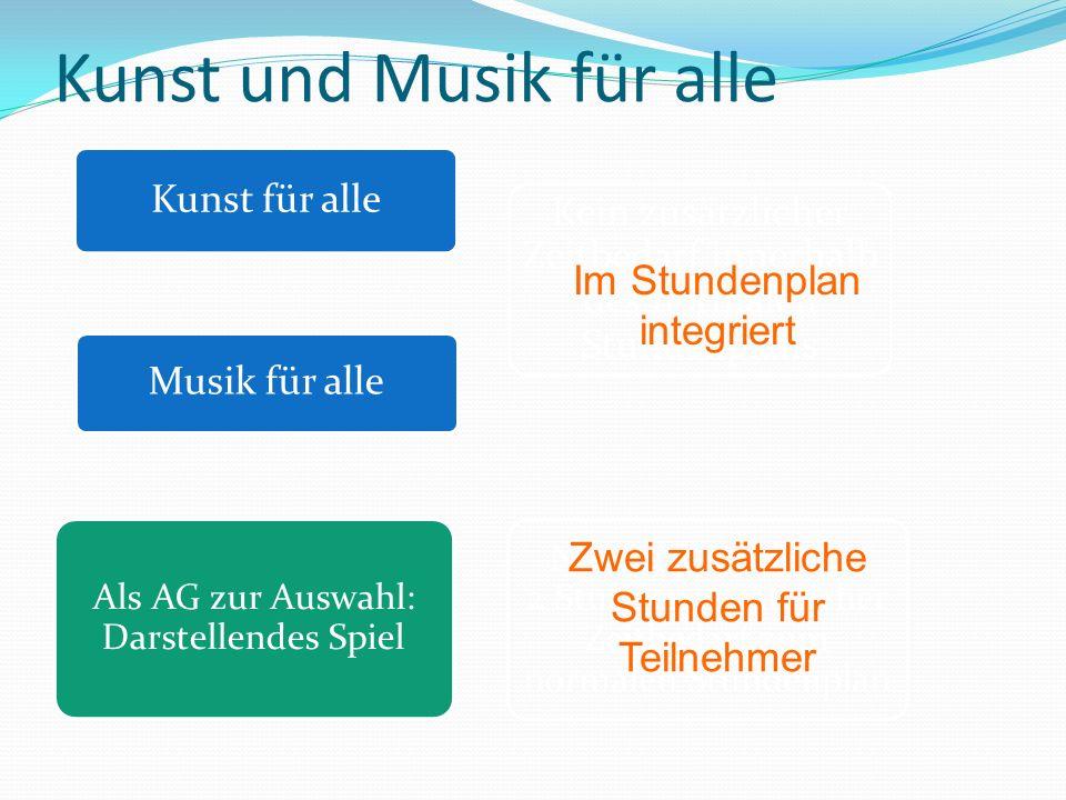 Kunst und Musik für alle Kunst für alle Musik für alle Kein zusätzlicher Zeitbedarf innerhalb des normalen Stundenplans Als AG zur Auswahl: Darstellen