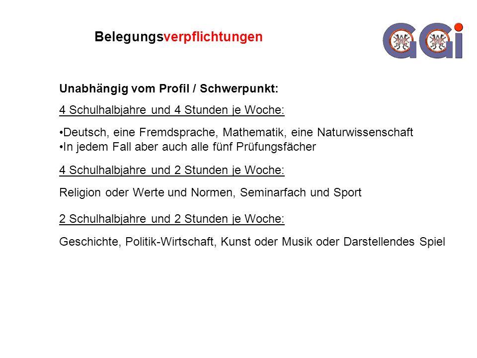 Belegungsverpflichtungen 4 Schulhalbjahre und 4 Stunden je Woche: Deutsch, eine Fremdsprache, Mathematik, eine Naturwissenschaft In jedem Fall aber au