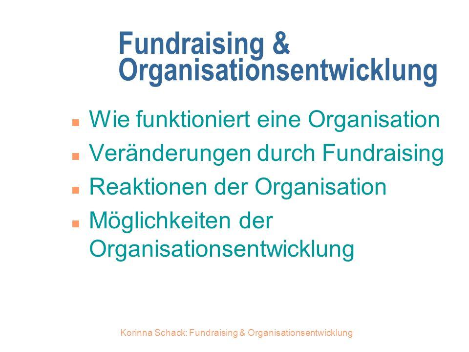 Korinna Schack: Fundraising & Organisationsentwicklung Fundraising & Organisationsentwicklung n Wie funktioniert eine Organisation n Veränderungen durch Fundraising n Reaktionen der Organisation n Möglichkeiten der Organisationsentwicklung
