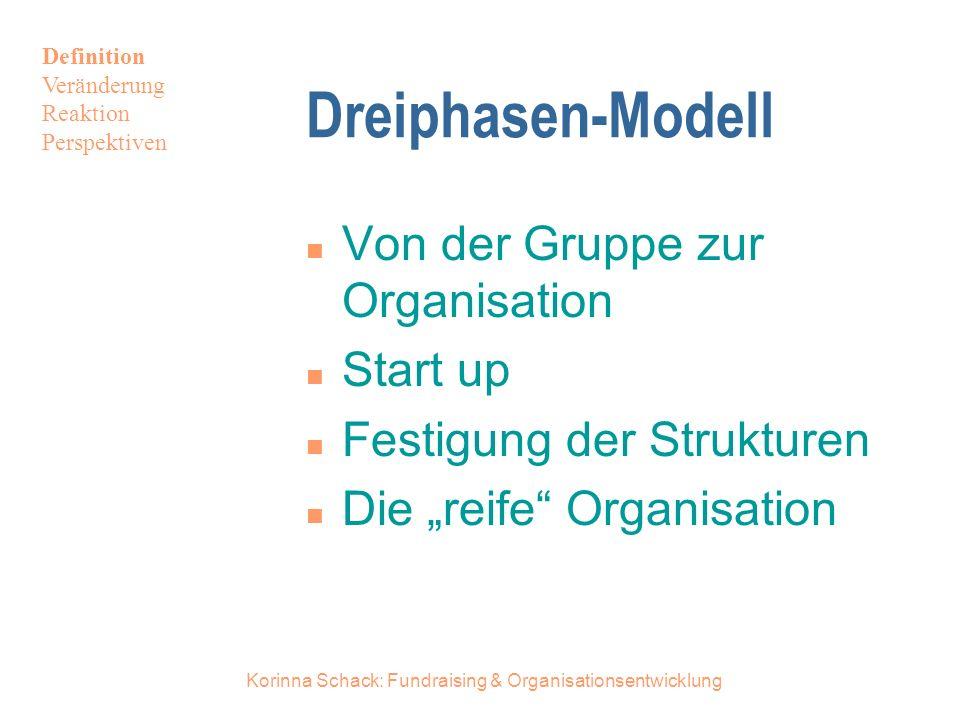 Korinna Schack: Fundraising & Organisationsentwicklung Dreiphasen-Modell n Von der Gruppe zur Organisation n Start up n Festigung der Strukturen n Die reife Organisation Definition Veränderung Reaktion Perspektiven