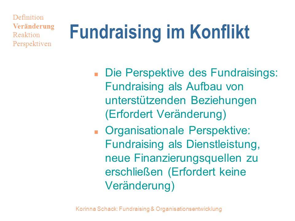 Korinna Schack: Fundraising & Organisationsentwicklung Fundraising im Konflikt n Die Perspektive des Fundraisings: Fundraising als Aufbau von unterstützenden Beziehungen (Erfordert Veränderung) n Organisationale Perspektive: Fundraising als Dienstleistung, neue Finanzierungsquellen zu erschließen (Erfordert keine Veränderung) Definition Veränderung Reaktion Perspektiven