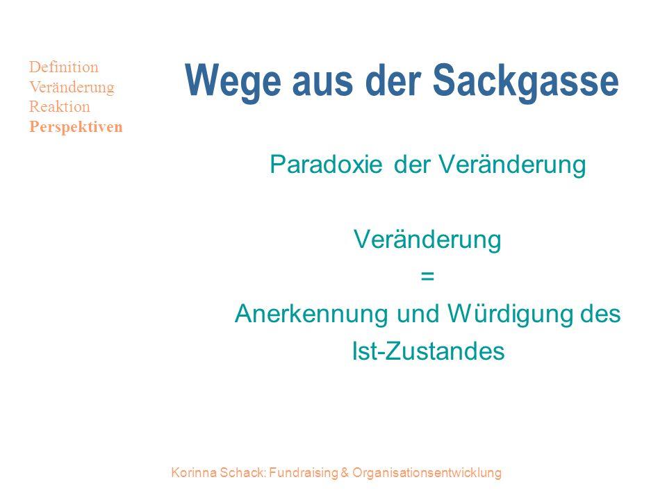 Korinna Schack: Fundraising & Organisationsentwicklung Wege aus der Sackgasse Paradoxie der Veränderung Veränderung = Anerkennung und Würdigung des Ist-Zustandes Definition Veränderung Reaktion Perspektiven