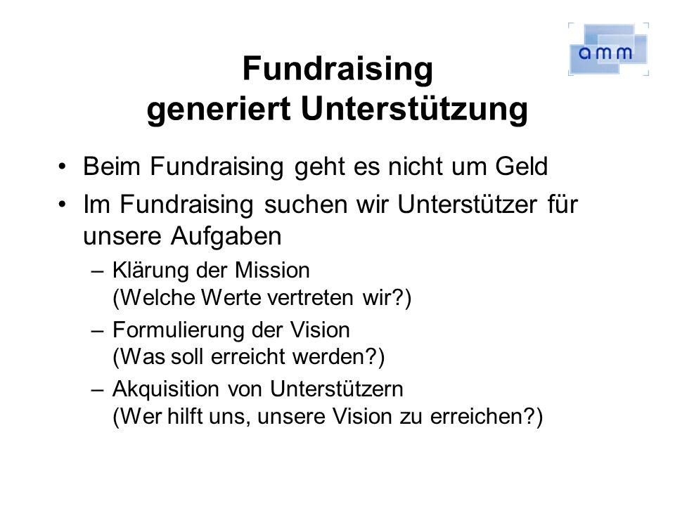 Fundraising generiert Unterstützung Beim Fundraising geht es nicht um Geld Im Fundraising suchen wir Unterstützer für unsere Aufgaben –Klärung der Mis