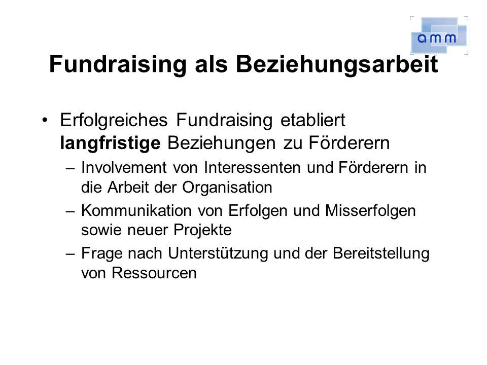 Fundraising als Beziehungsarbeit Erfolgreiches Fundraising etabliert langfristige Beziehungen zu Förderern –Involvement von Interessenten und Förderer