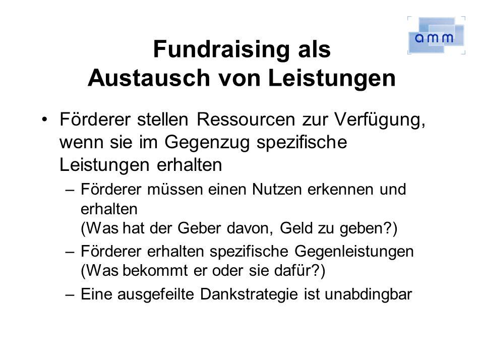 Fundraising als Austausch von Leistungen Förderer stellen Ressourcen zur Verfügung, wenn sie im Gegenzug spezifische Leistungen erhalten –Förderer müs
