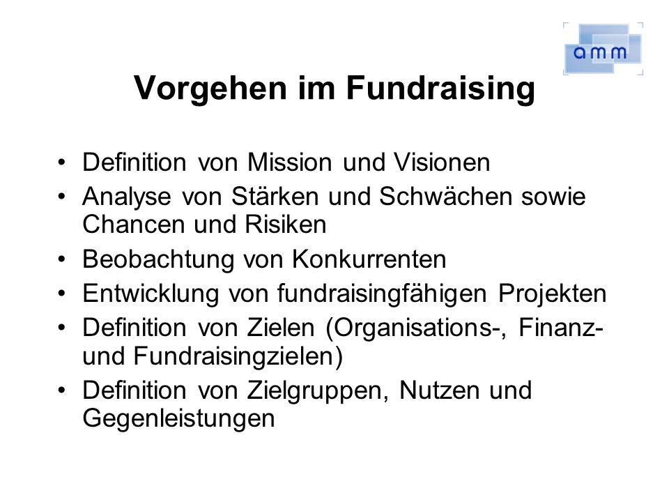 Vorgehen im Fundraising Definition von Mission und Visionen Analyse von Stärken und Schwächen sowie Chancen und Risiken Beobachtung von Konkurrenten E