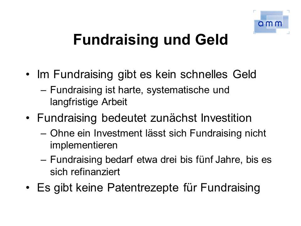 Fundraising und Geld Im Fundraising gibt es kein schnelles Geld –Fundraising ist harte, systematische und langfristige Arbeit Fundraising bedeutet zun