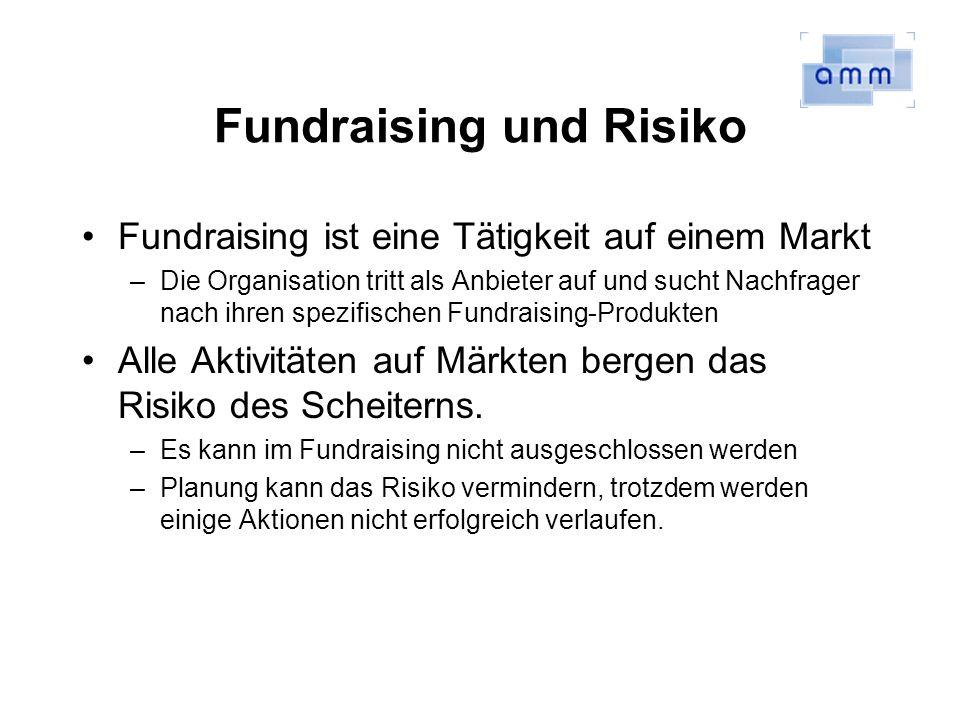 Fundraising und Risiko Fundraising ist eine Tätigkeit auf einem Markt –Die Organisation tritt als Anbieter auf und sucht Nachfrager nach ihren spezifischen Fundraising-Produkten Alle Aktivitäten auf Märkten bergen das Risiko des Scheiterns.