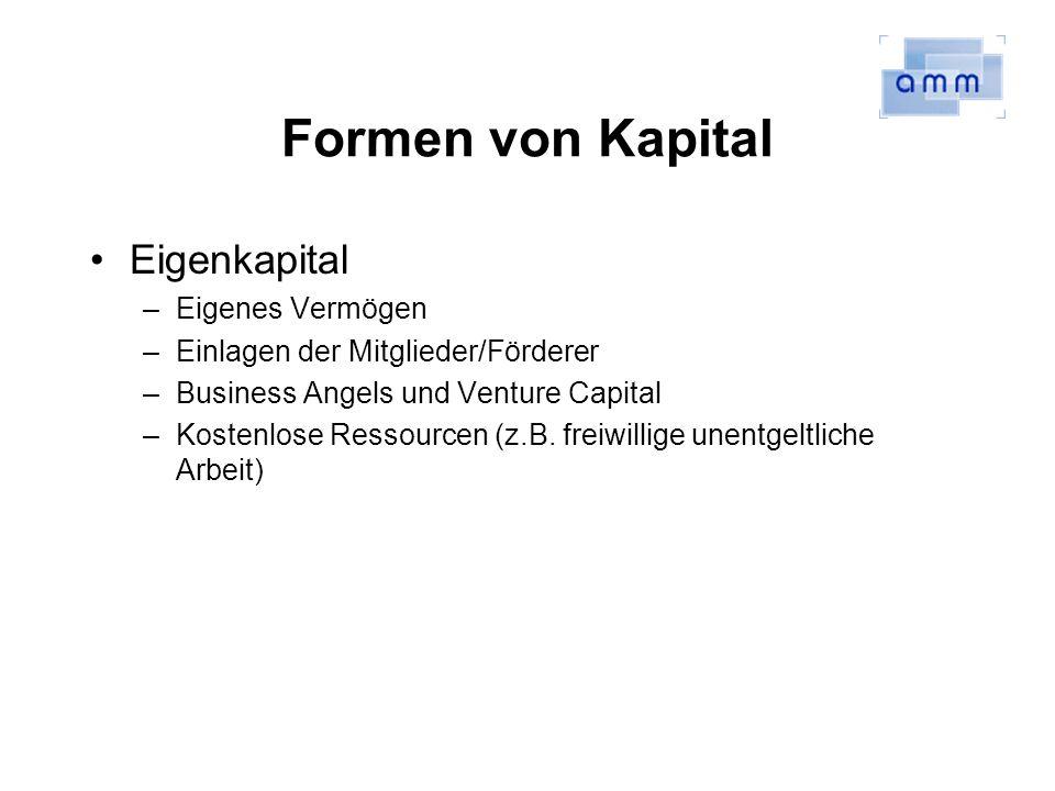 Formen von Kapital Eigenkapital –Eigenes Vermögen –Einlagen der Mitglieder/Förderer –Business Angels und Venture Capital –Kostenlose Ressourcen (z.B.