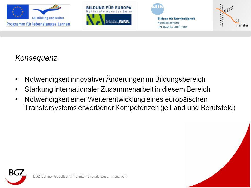 BGZ Berliner Gesellschaft für internationale Zusammenarbeit Logo Programm/ Projekt Konsequenz Notwendigkeit innovativer Änderungen im Bildungsbereich