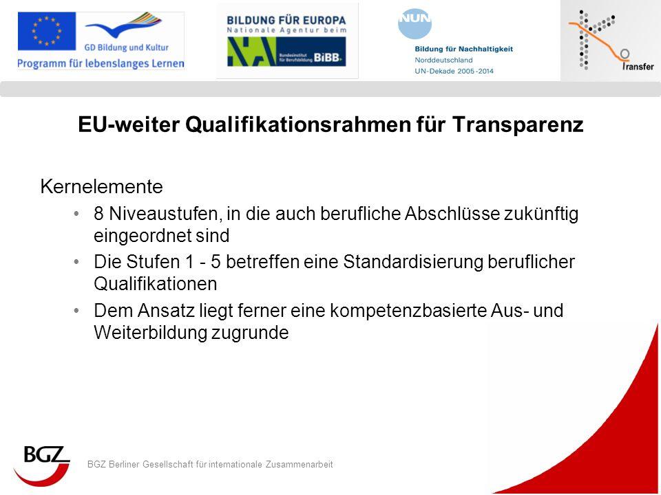 BGZ Berliner Gesellschaft für internationale Zusammenarbeit Logo Programm/ Projekt Problemlage Die Akteure der beruflichen Bildung verfügen immer noch über kein einheitliches Konzept, wie Bildungsleistungen je Berufsfeld transparent dargestellt werden und wie eine Anerkennungsstrategie im Rahmen des jeweiligen NQR/EQR aussehen kann