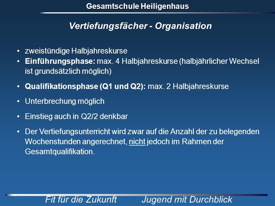 Gesamtschule Heiligenhaus Fit für die Zukunft Jugend mit Durchblick Vertiefungsfächer - Organisation zweistündige Halbjahreskurse Einführungsphase: ma