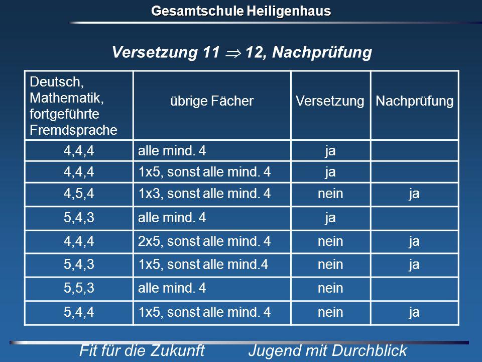Gesamtschule Heiligenhaus Fit für die Zukunft Jugend mit Durchblick Versetzung 11 12, Nachprüfung Deutsch, Mathematik, fortgeführte Fremdsprache übrig