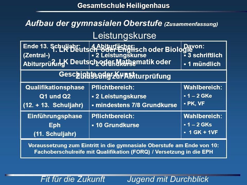 Gesamtschule Heiligenhaus Fit für die Zukunft Jugend mit Durchblick Aufbau der gymnasialen Oberstufe (Zusammenfassung) Voraussetzung zum Eintritt in d