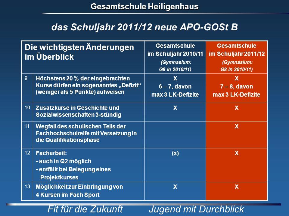 Gesamtschule Heiligenhaus Fit für die Zukunft Jugend mit Durchblick das Schuljahr 2011/12 neue APO-GOSt B Die wichtigsten Änderungen im Überblick Gesa