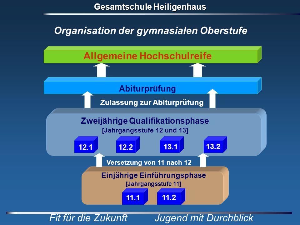Gesamtschule Heiligenhaus Fit für die Zukunft Jugend mit Durchblick Einjährige Einführungsphase [Jahrgangsstufe 11] Organisation der gymnasialen Obers