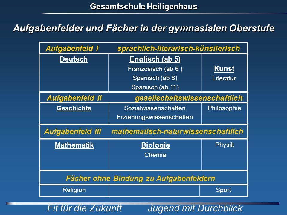 Gesamtschule Heiligenhaus Fit für die Zukunft Jugend mit Durchblick Aufgabenfelder und Fächer in der gymnasialen Oberstufe MathematikBiologie Chemie P