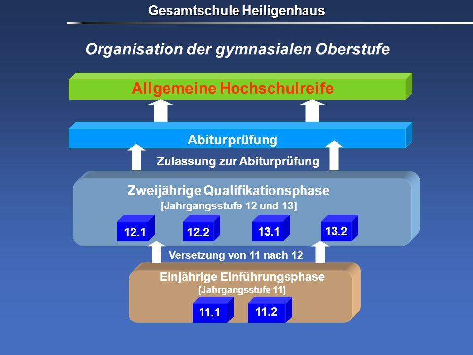 Gesamtschule Heiligenhaus Einjährige Einführungsphase [Jahrgangsstufe 11] Organisation der gymnasialen Oberstufe Zweijährige Qualifikationsphase [Jahr
